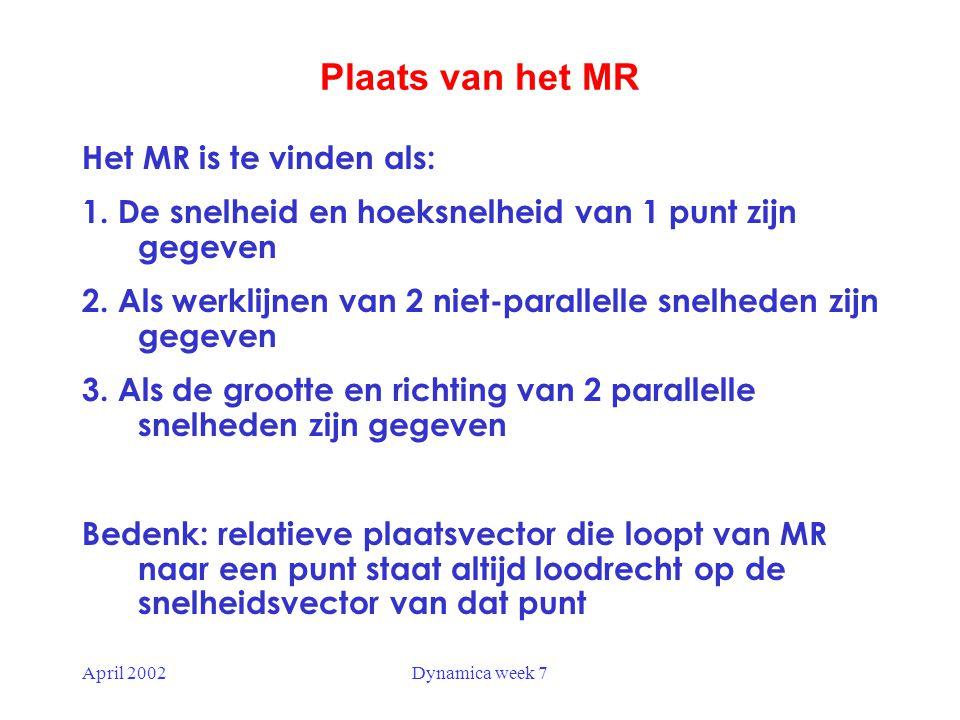 Plaats van het MR Het MR is te vinden als: