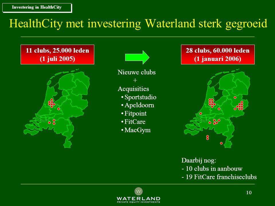 HealthCity met investering Waterland sterk gegroeid