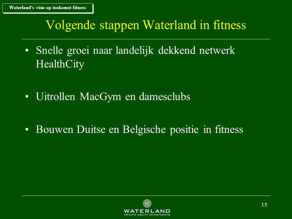 Volgende stappen Waterland in fitness