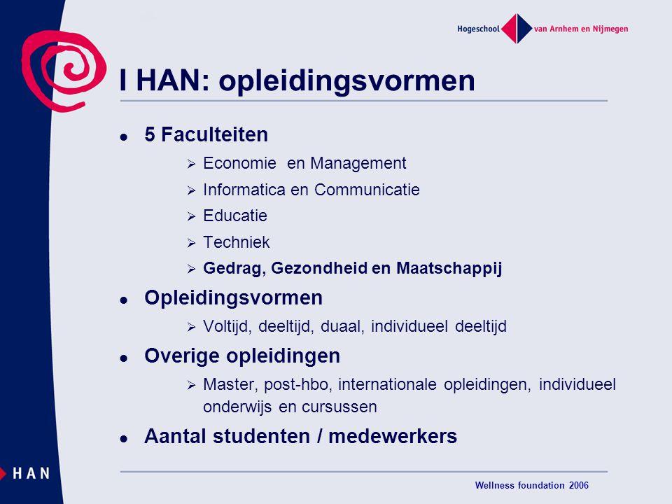 I HAN: opleidingsvormen