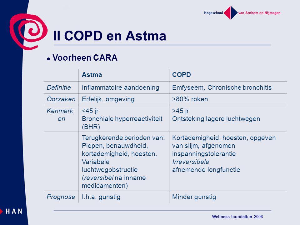 II COPD en Astma Voorheen CARA Astma COPD Definitie