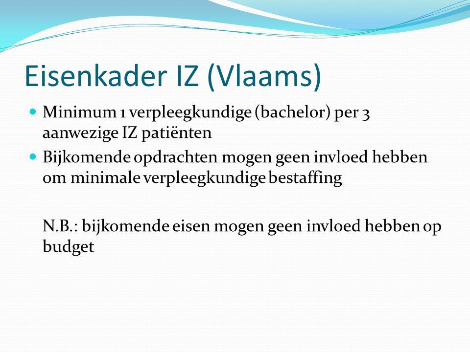 Eisenkader IZ (Vlaams)