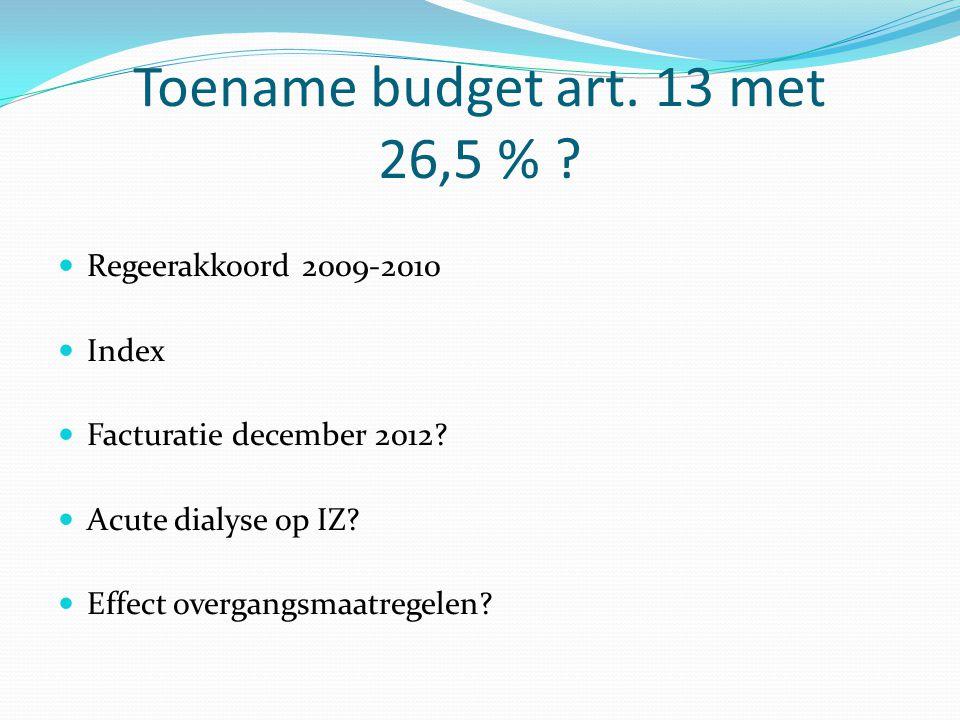 Toename budget art. 13 met 26,5 %