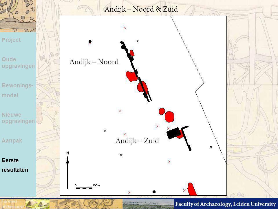 Andijk – Noord & Zuid Andijk – Noord Andijk – Zuid Project