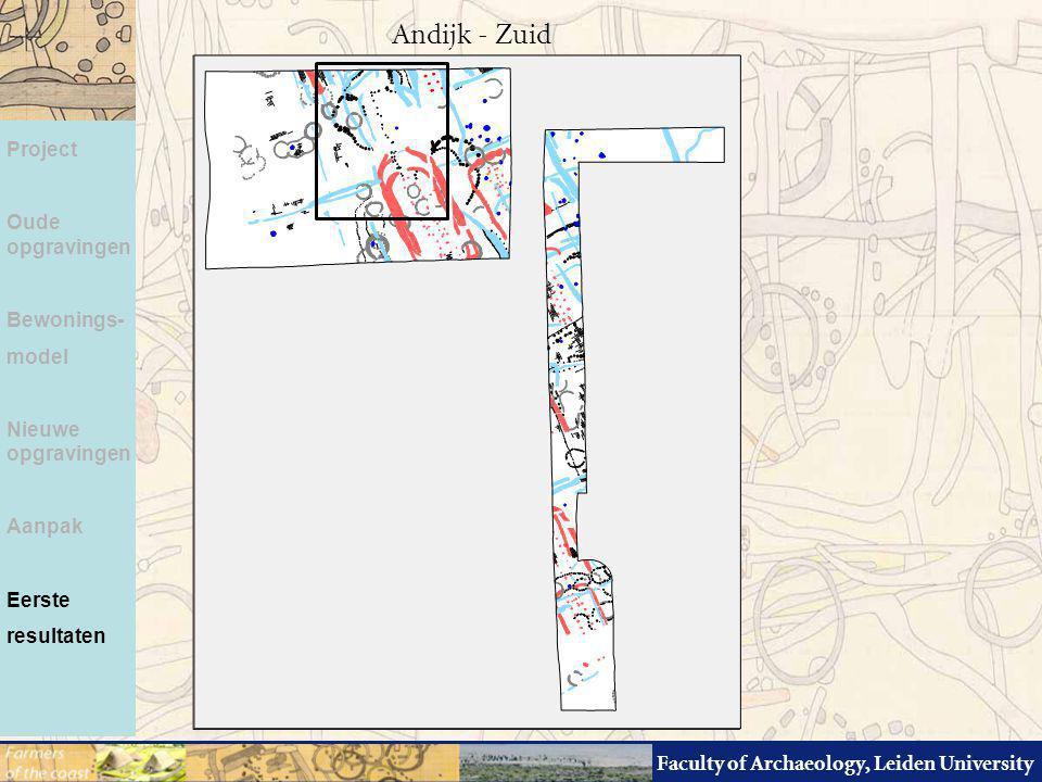 Andijk - Zuid Project Oude opgravingen Bewonings- model