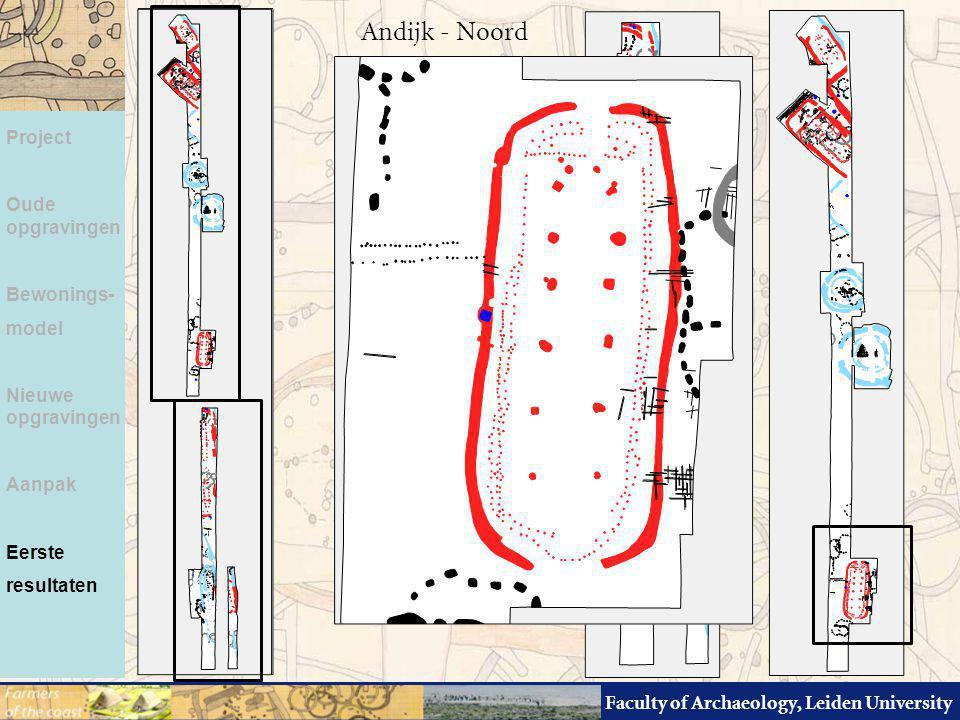 Andijk - Noord Project Oude opgravingen Bewonings- model