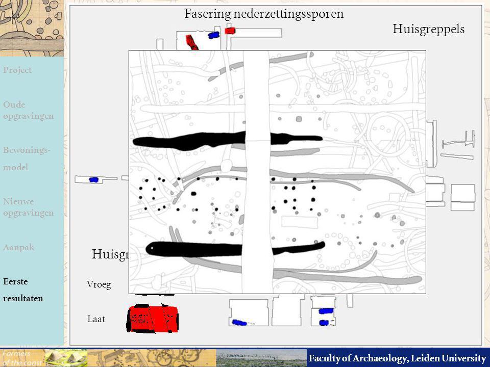 Fasering nederzettingssporen Huisgreppels
