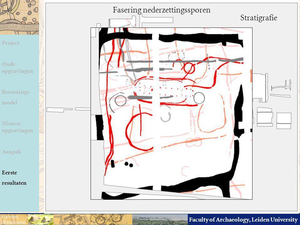 Fasering nederzettingssporen Stratigrafie