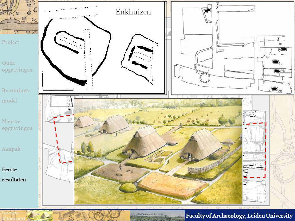 Enkhuizen Project Oude opgravingen Bewonings- model Nieuwe opgravingen