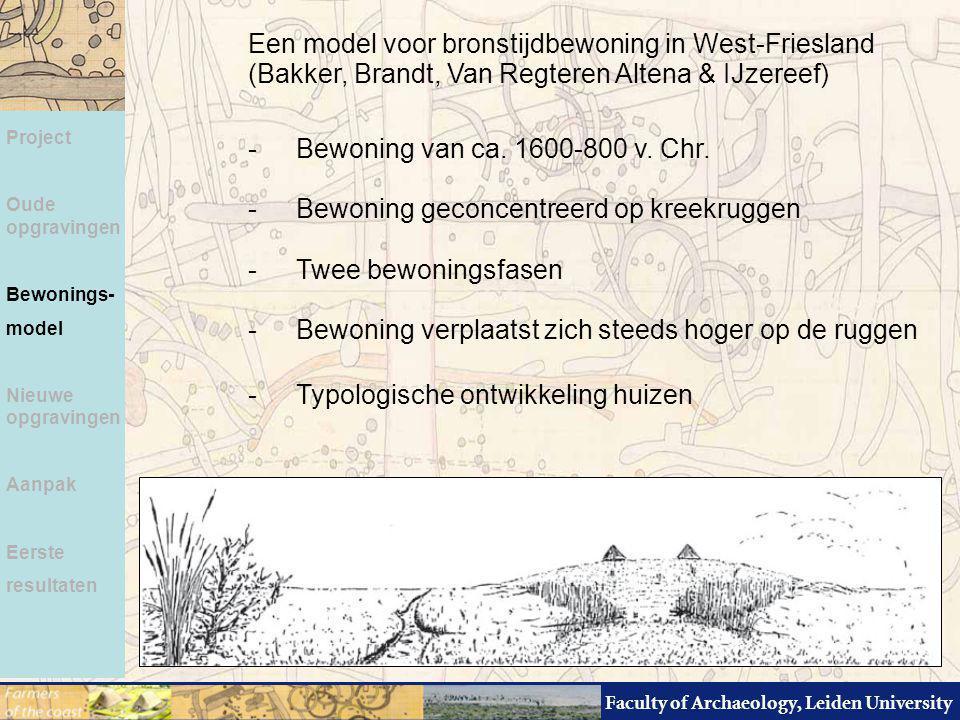 Een model voor bronstijdbewoning in West-Friesland