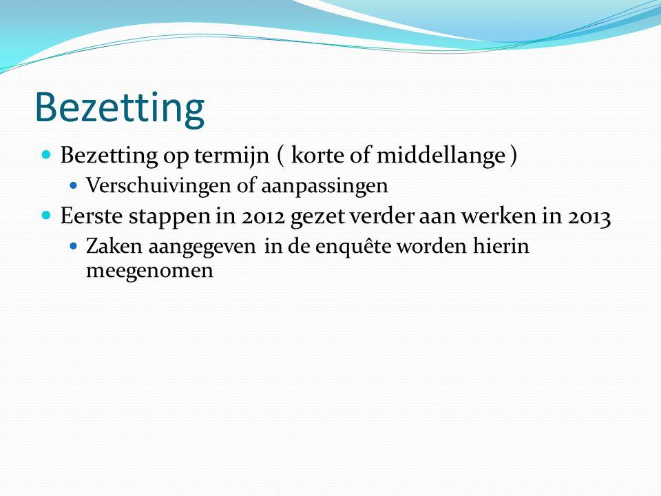 Bezetting Bezetting op termijn ( korte of middellange )