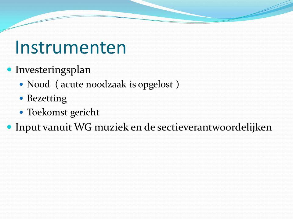 Instrumenten Investeringsplan