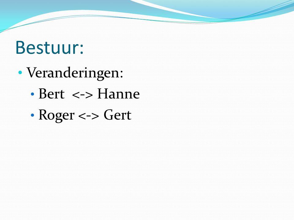 Bestuur: Veranderingen: Bert <-> Hanne Roger <-> Gert