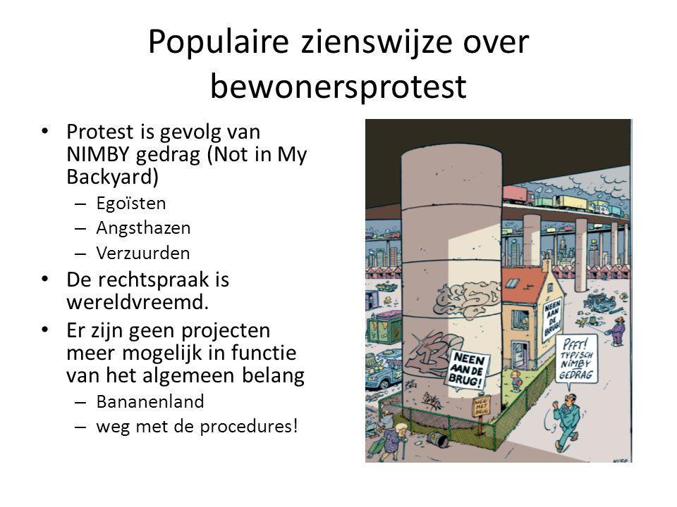 Populaire zienswijze over bewonersprotest
