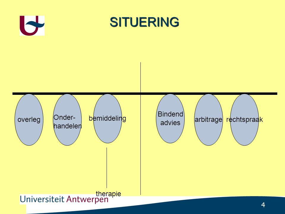 SITUERING overleg bemiddeling Bindend advies arbitrage rechtspraak