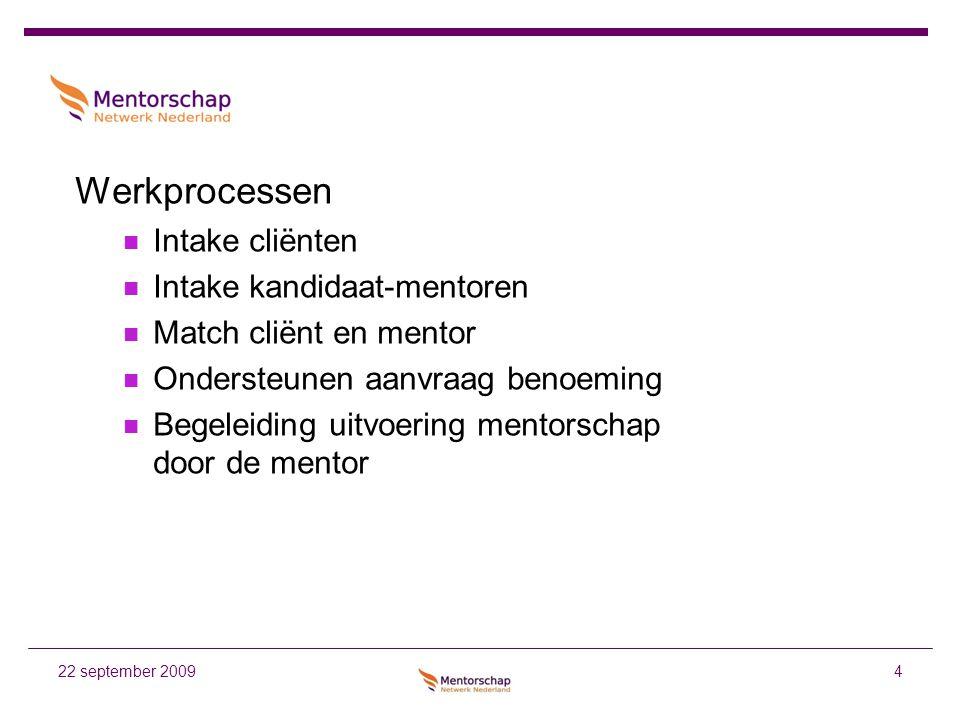 Werkprocessen Intake cliënten Intake kandidaat-mentoren