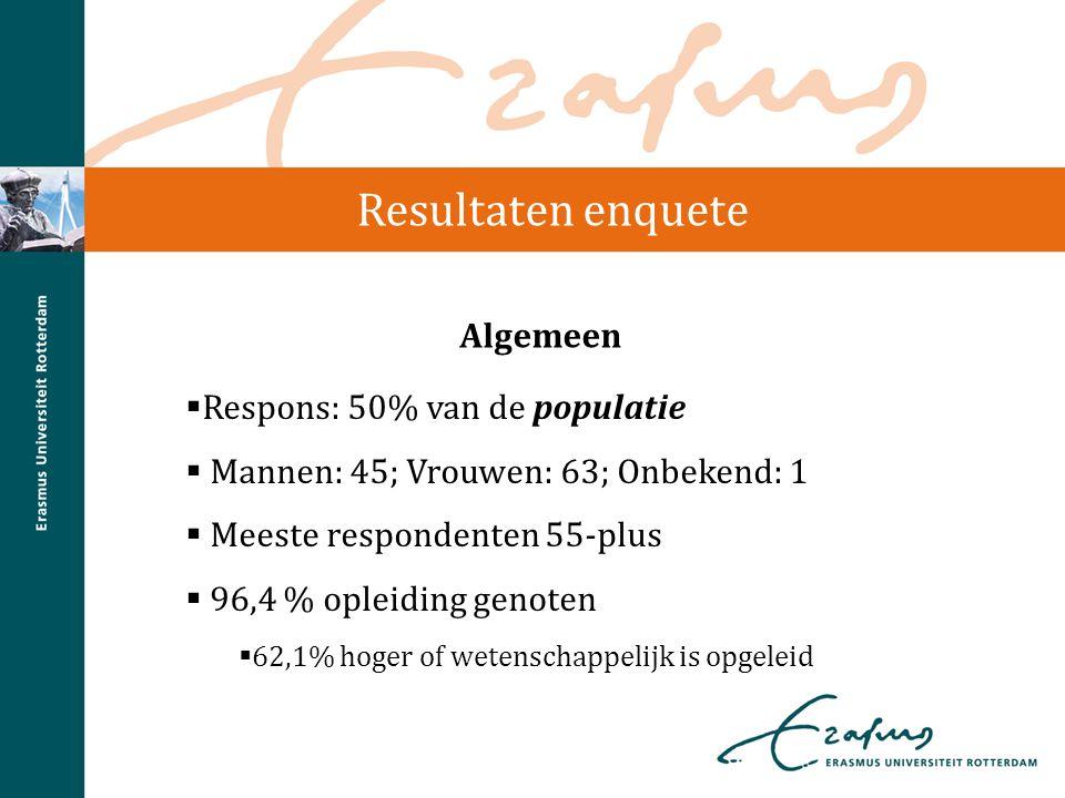 Resultaten enquete Algemeen Respons: 50% van de populatie