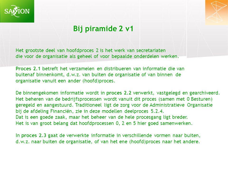 Bij piramide 2 v1 Het grootste deel van hoofdproces 2 is het werk van secretariaten.