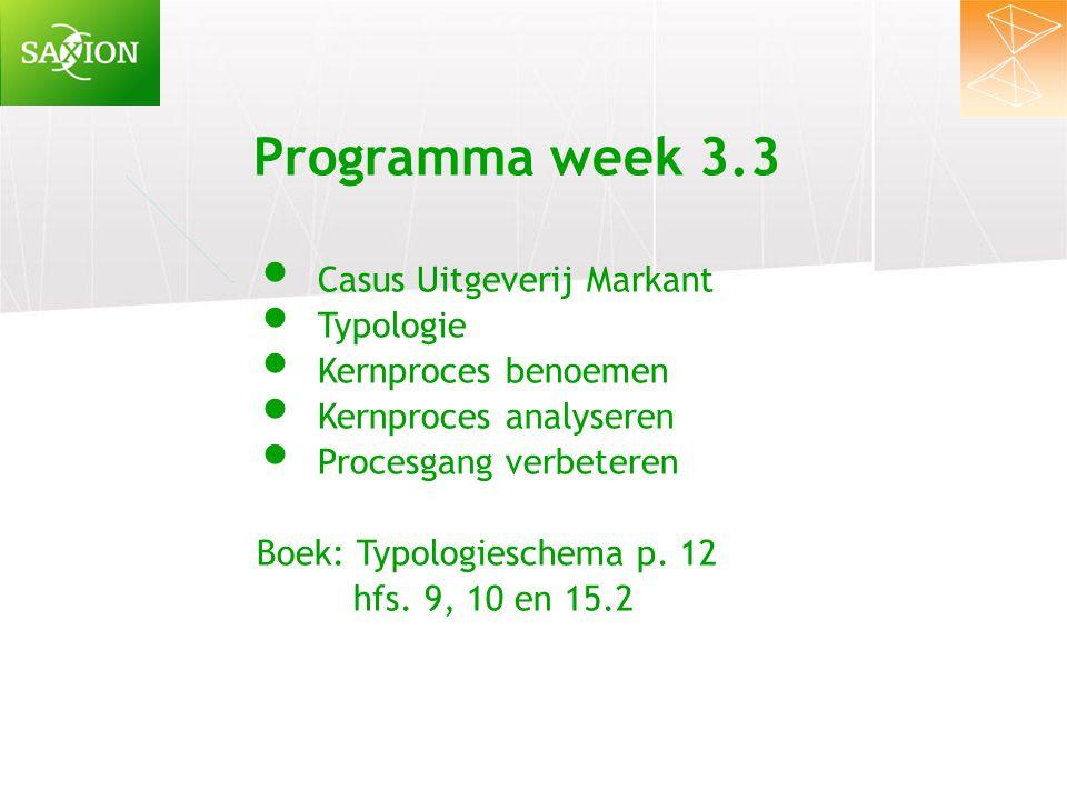 Programma week 3.3 Casus Uitgeverij Markant Typologie