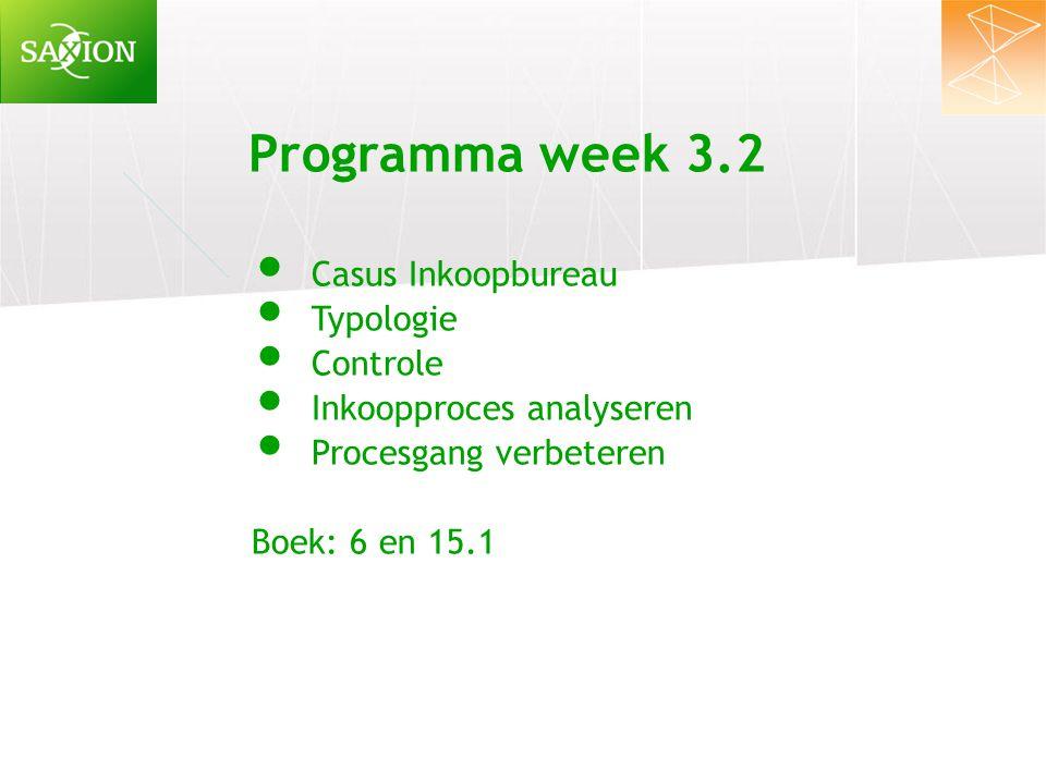Programma week 3.2 Casus Inkoopbureau Typologie Controle