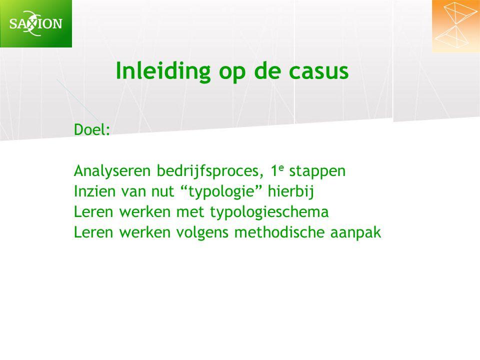 Inleiding op de casus Doel: Analyseren bedrijfsproces, 1e stappen