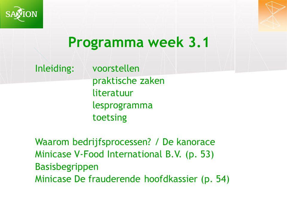 Programma week 3.1 Inleiding: voorstellen praktische zaken literatuur