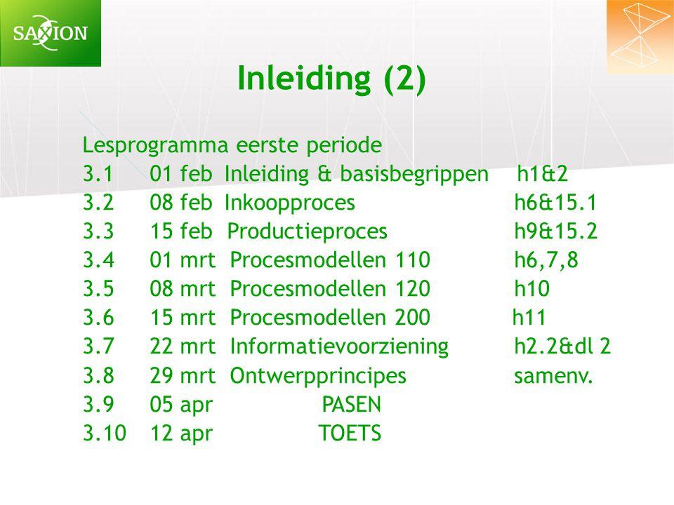 Inleiding (2) Lesprogramma eerste periode