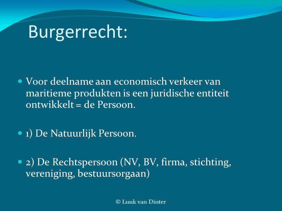 Burgerrecht: Voor deelname aan economisch verkeer van maritieme produkten is een juridische entiteit ontwikkelt = de Persoon.