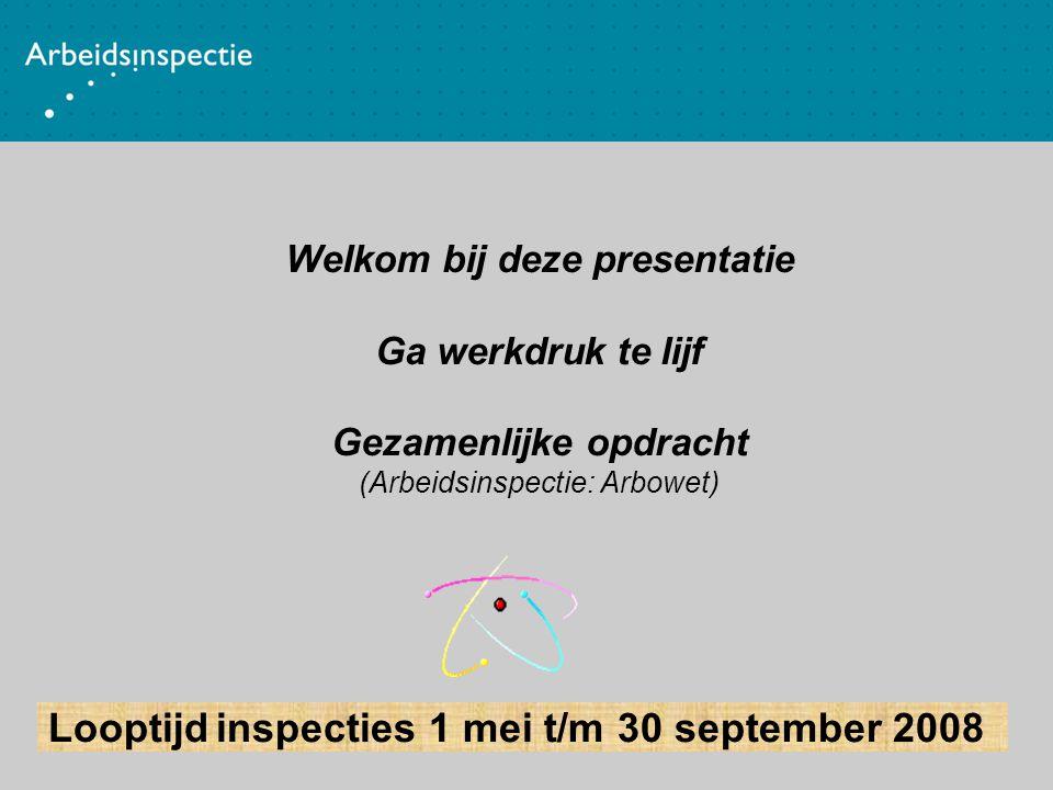 Looptijd inspecties 1 mei t/m 30 september 2008