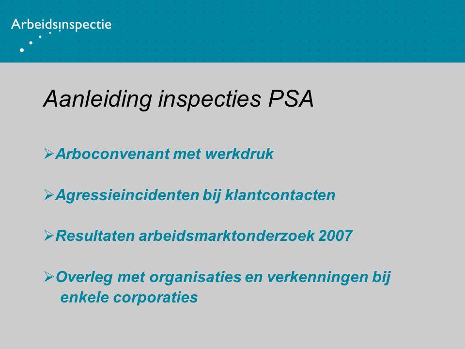 Aanleiding inspecties PSA