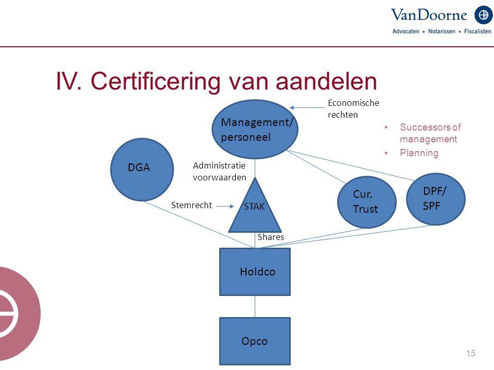 IV. Certificering van aandelen