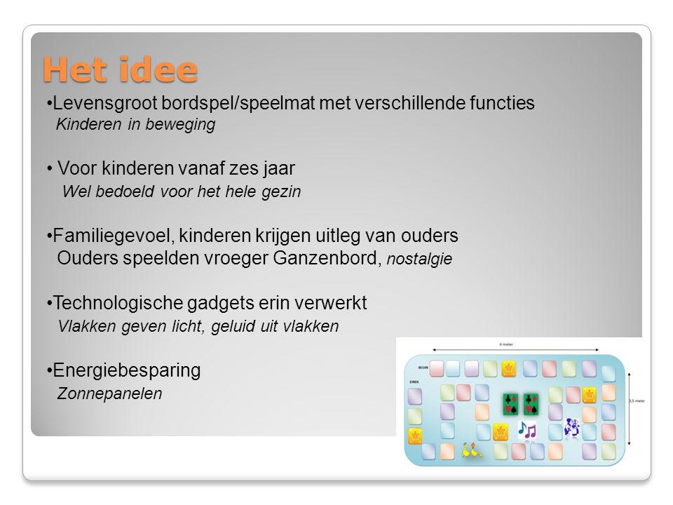 Het idee Levensgroot bordspel/speelmat met verschillende functies