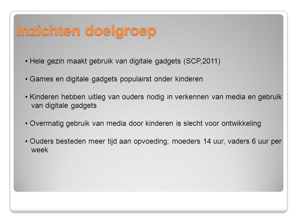 Inzichten doelgroep Hele gezin maakt gebruik van digitale gadgets (SCP,2011) Games en digitale gadgets populairst onder kinderen.