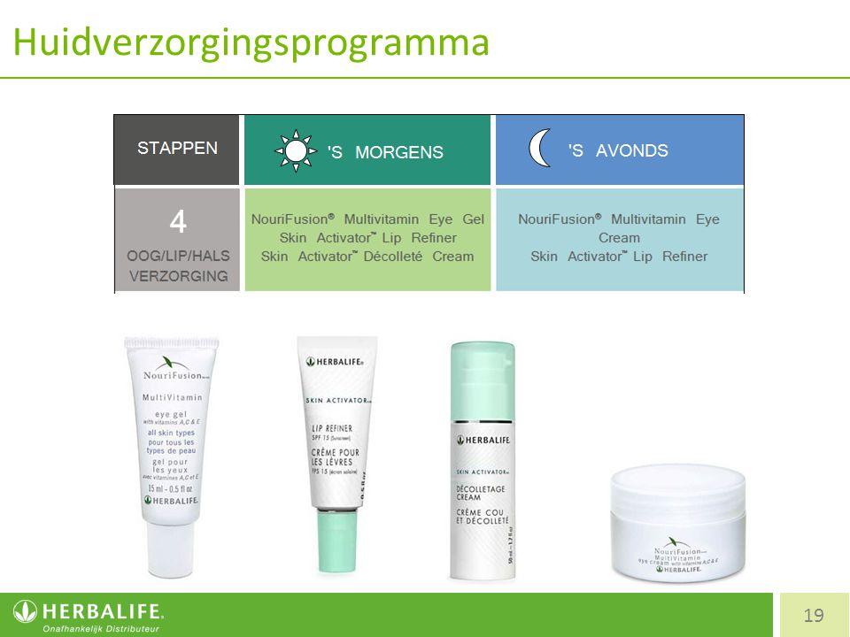 Huidverzorgingsprogramma