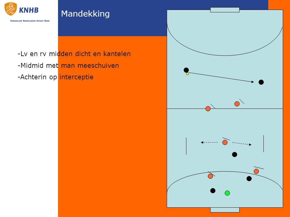 Mandekking -Lv en rv midden dicht en kantelen
