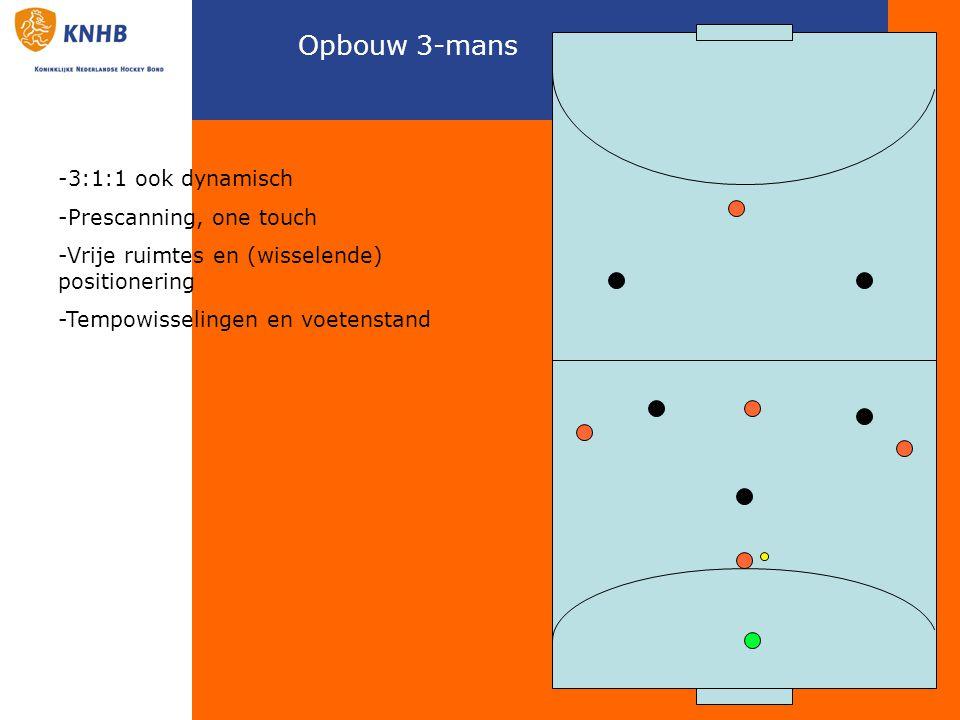 Opbouw 3-mans -3:1:1 ook dynamisch -Prescanning, one touch