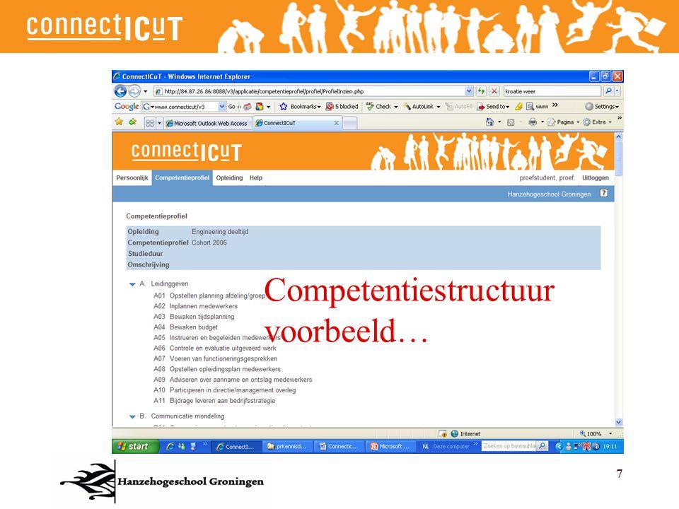 Competentiestructuur voorbeeld…