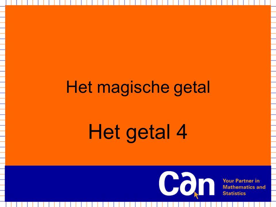 Het magische getal Het getal 4