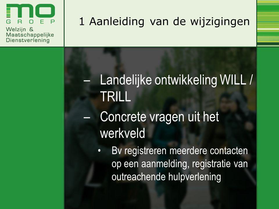 Landelijke ontwikkeling WILL / TRILL Concrete vragen uit het werkveld