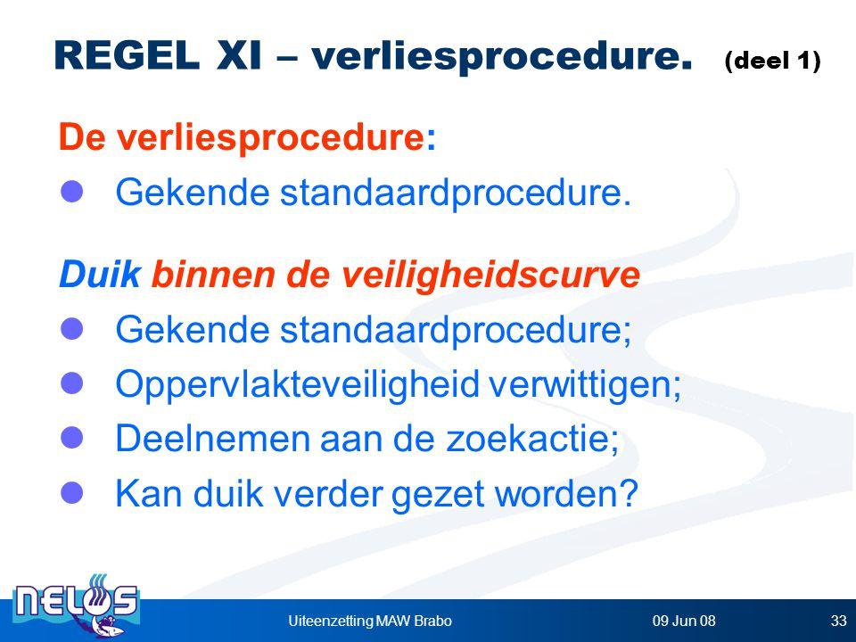 REGEL XI – verliesprocedure. (deel 1)
