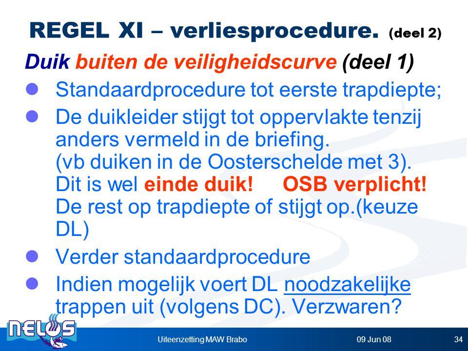 REGEL XI – verliesprocedure. (deel 2)