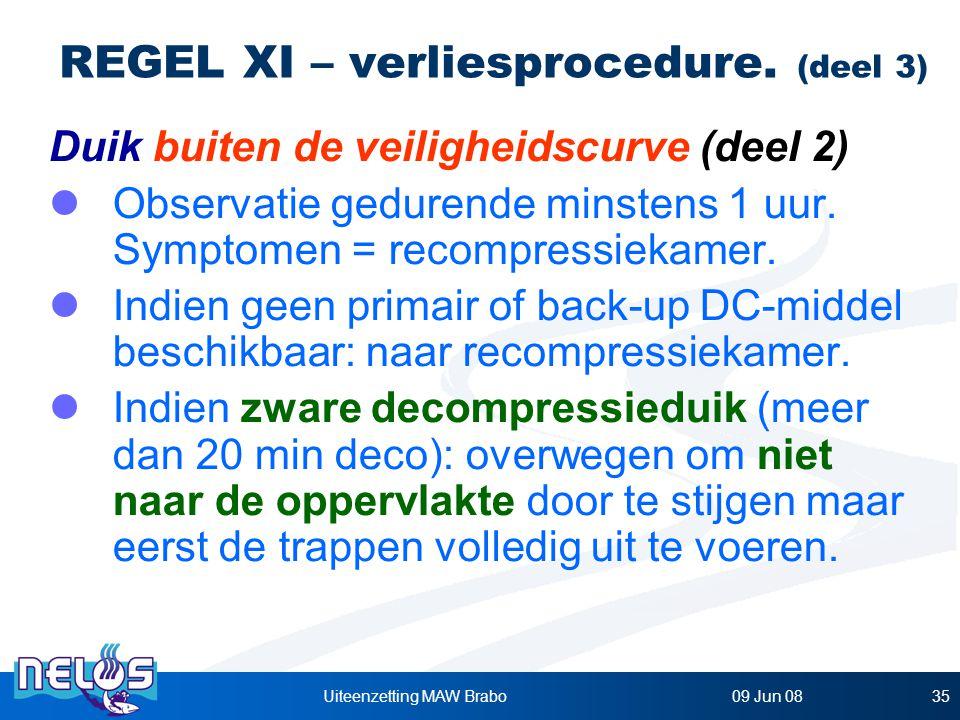 REGEL XI – verliesprocedure. (deel 3)