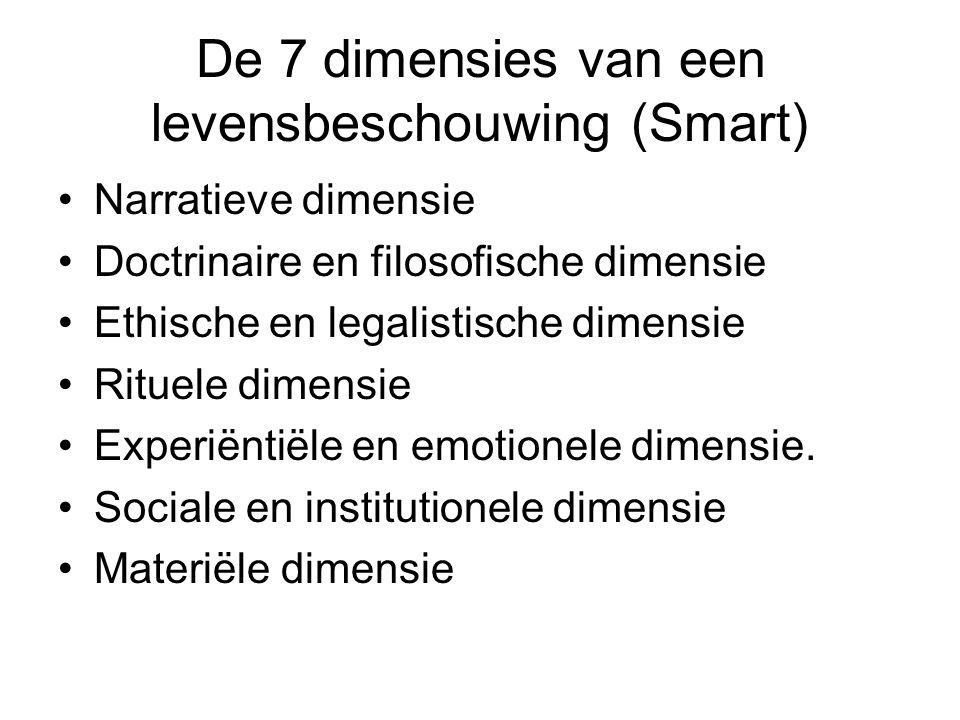 De 7 dimensies van een levensbeschouwing (Smart)