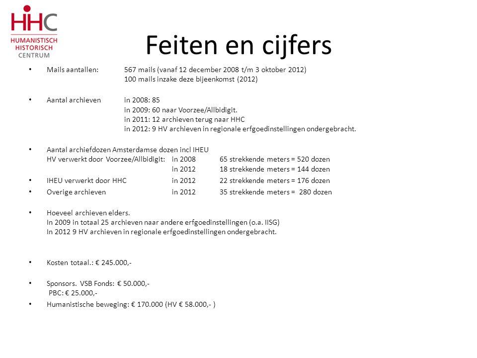 Feiten en cijfers Mails aantallen: 567 mails (vanaf 12 december 2008 t/m 3 oktober 2012) 100 mails inzake deze bijeenkomst (2012)