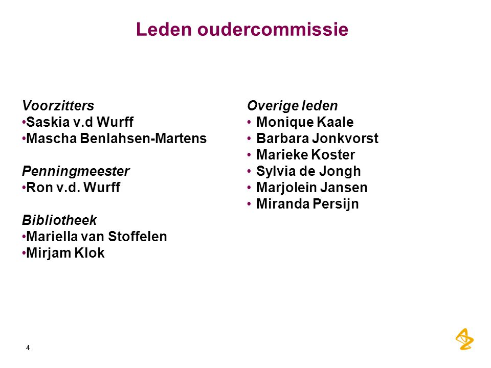 Leden oudercommissie Voorzitters Saskia v.d Wurff