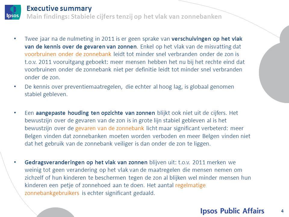 Executive summary Main findings: Stabiele cijfers tenzij op het vlak van zonnebanken