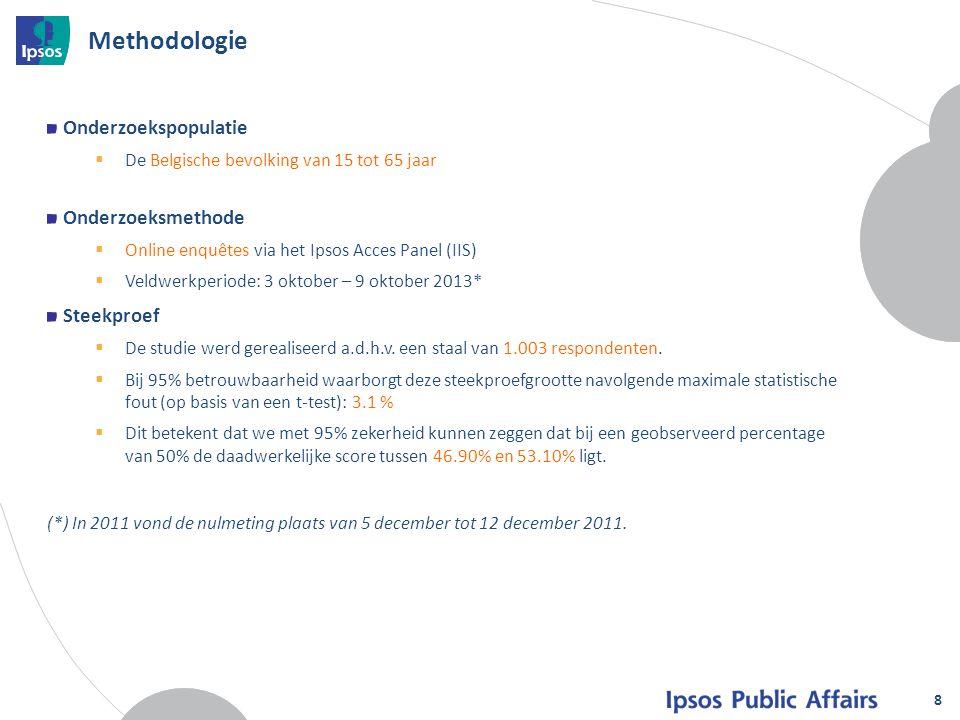 Methodologie Onderzoekspopulatie Onderzoeksmethode Steekproef