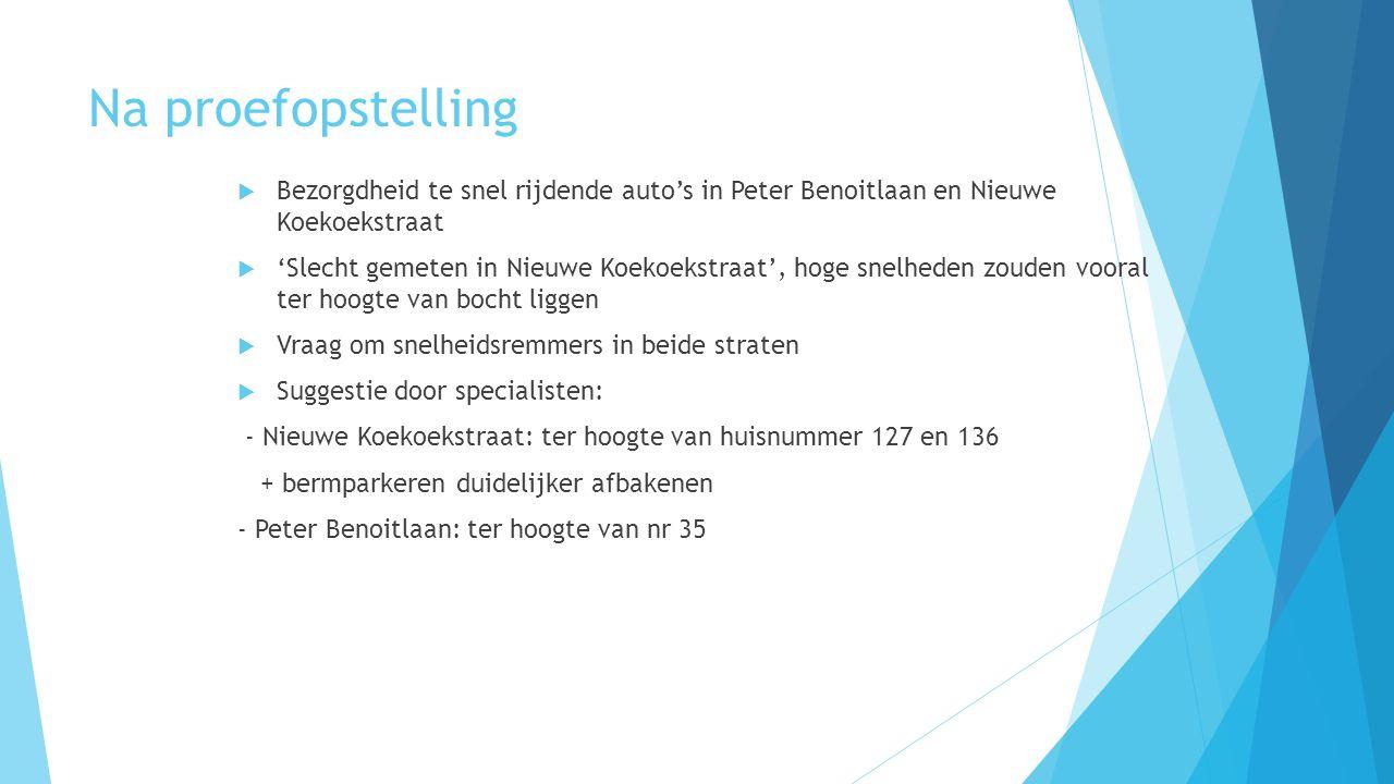 Na proefopstelling Bezorgdheid te snel rijdende auto's in Peter Benoitlaan en Nieuwe Koekoekstraat.