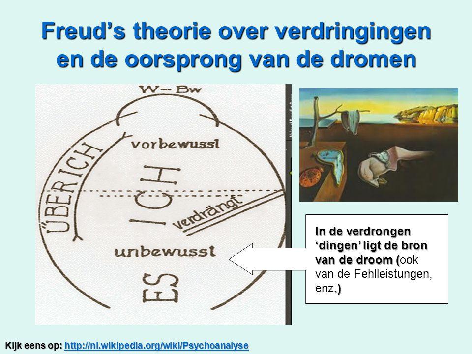 Freud's theorie over verdringingen en de oorsprong van de dromen