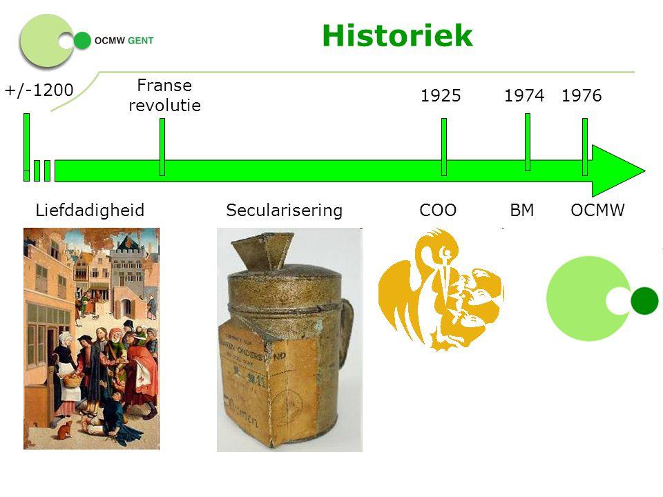 Historiek Franse revolutie +/-1200 1925 1974 1976 Liefdadigheid